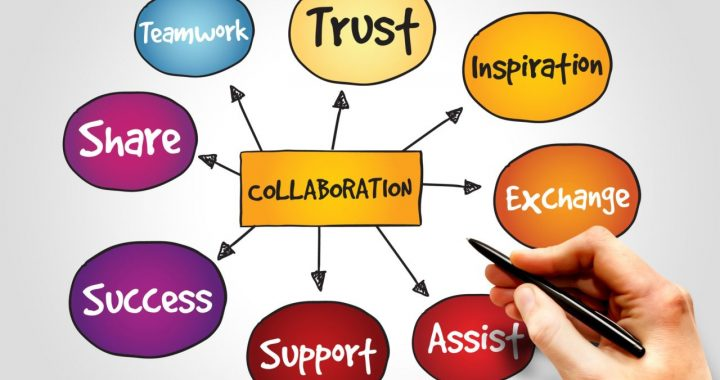 Catapulting The Fruitful Enterprise Collaboration Trends Surfacing