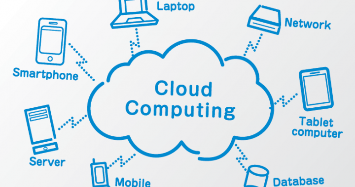 How Cloud Computing Can Drive Innovation And Transform Your Business?