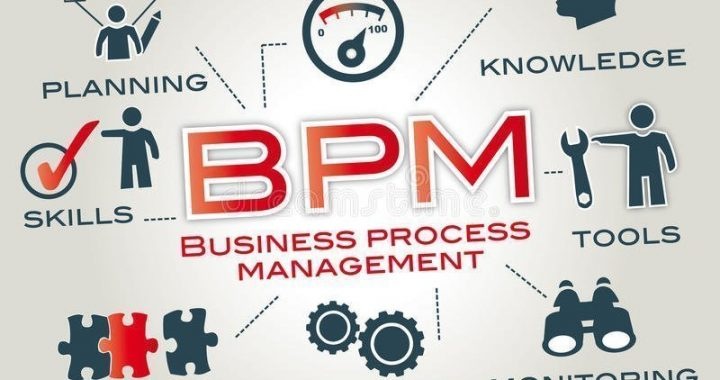How Business Process Management Serves Your Operation