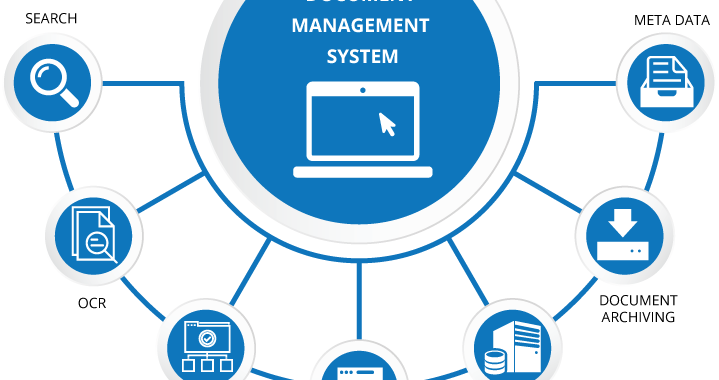 How Digital Document Management System Software Saves Crucial Business Hours?