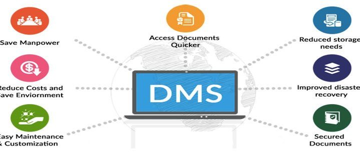 Why Digital Document Management System Software is Essential For Successful Business Operation?