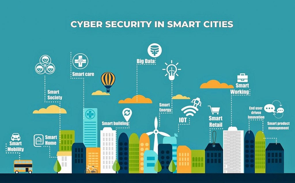 Cybersecurity - Smart cities would be a back door to hack into private data.