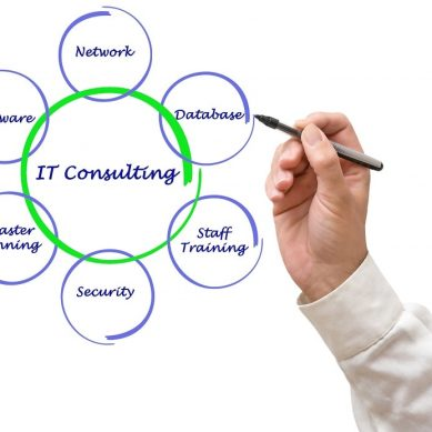 What IT consulting companies can do for you-min